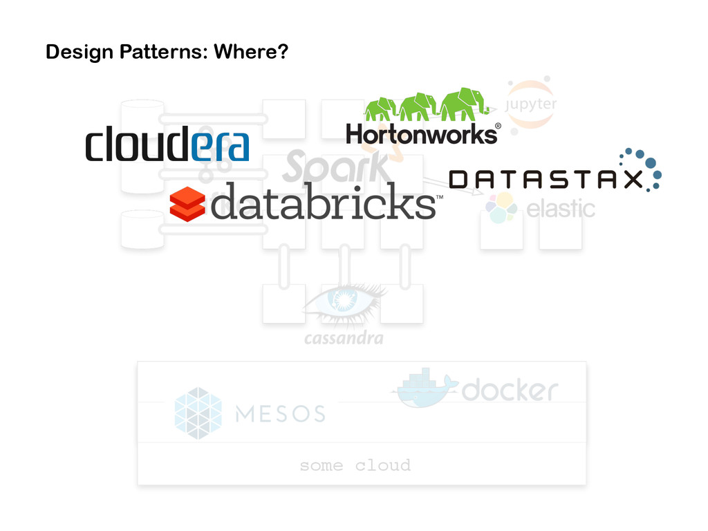 Design Patterns: Where? some cloud