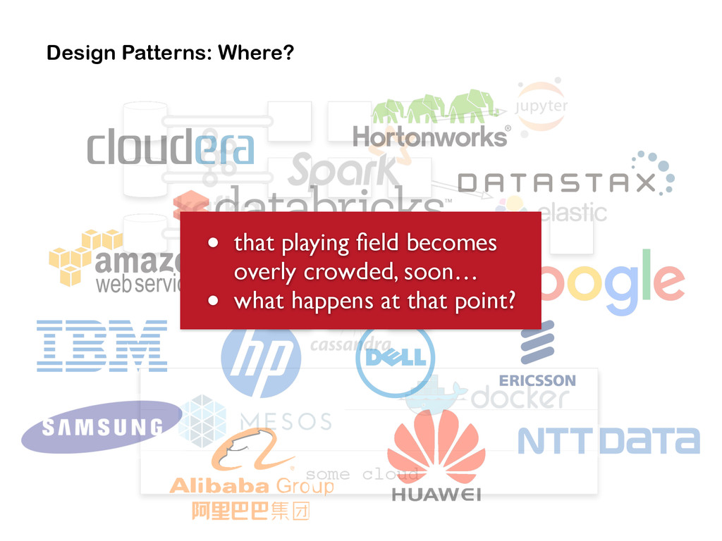 Design Patterns: Where? some cloud • that playi...