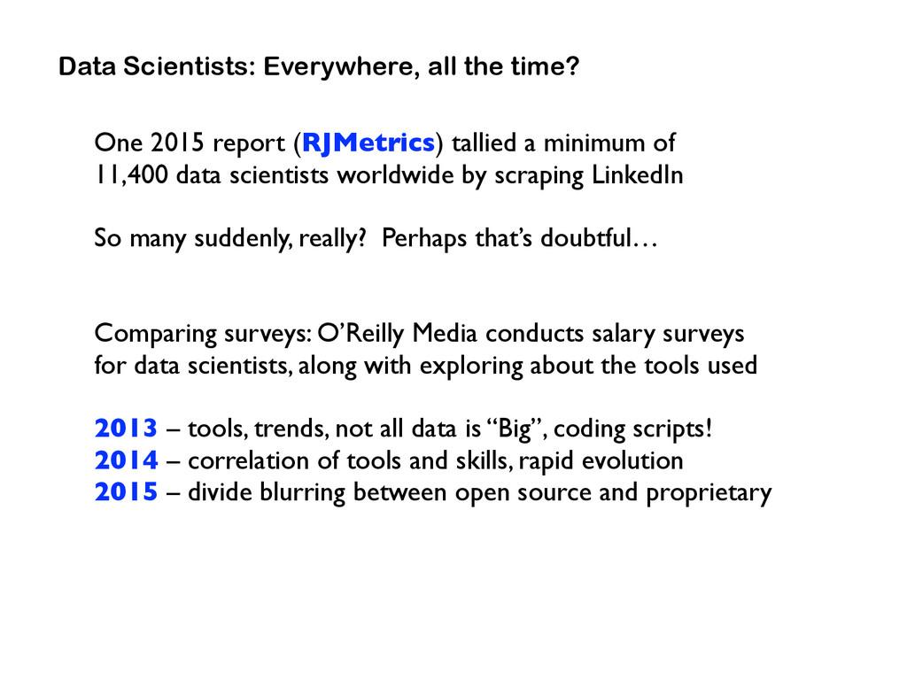 One 2015 report (RJMetrics) tallied a minimum o...