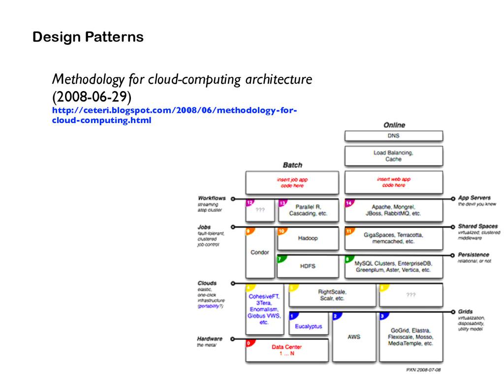 Design Patterns Methodology for cloud-computing...
