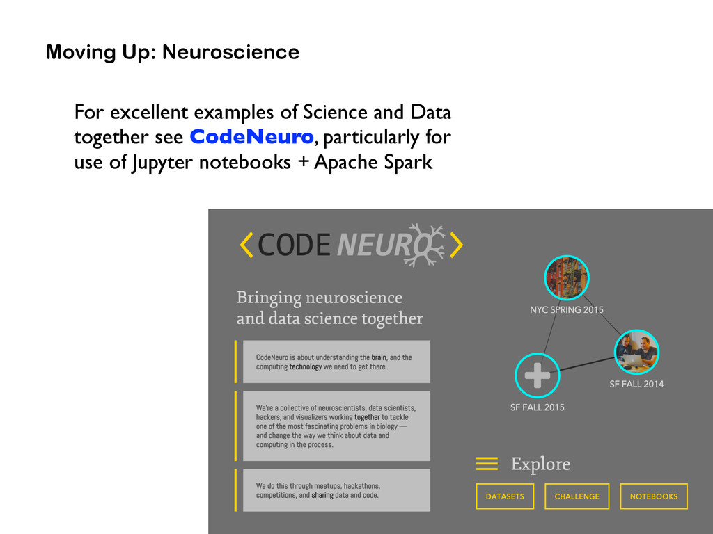 For excellent examples of Science and Data toge...