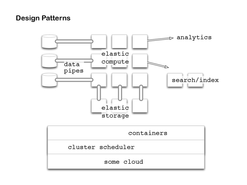 cluster scheduler data pipes some cloud contain...