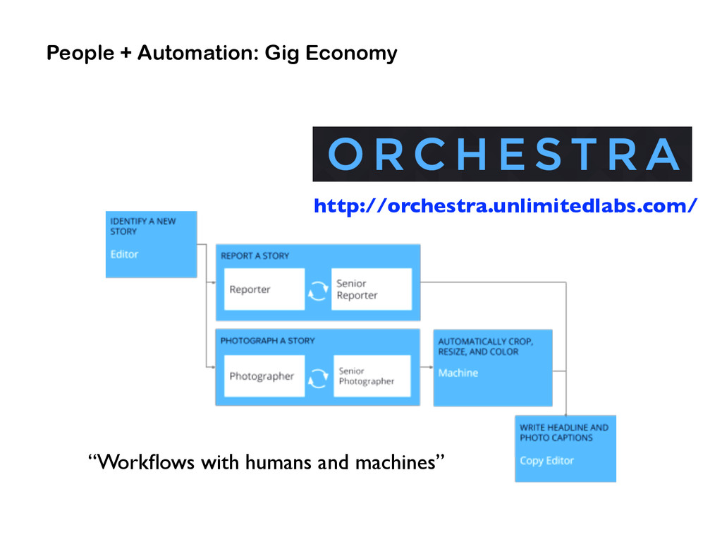People + Automation: Gig Economy http://orchest...