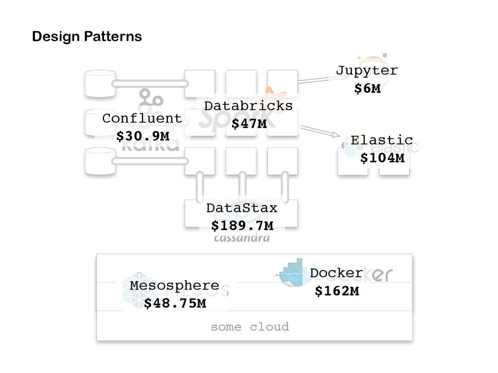 Design Patterns some cloud DataStax $189.7M Con...