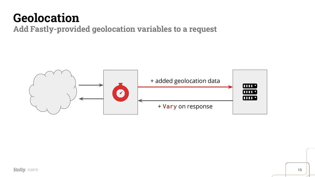 15 ©2019 Geolocation Add Fastly-provided geoloc...