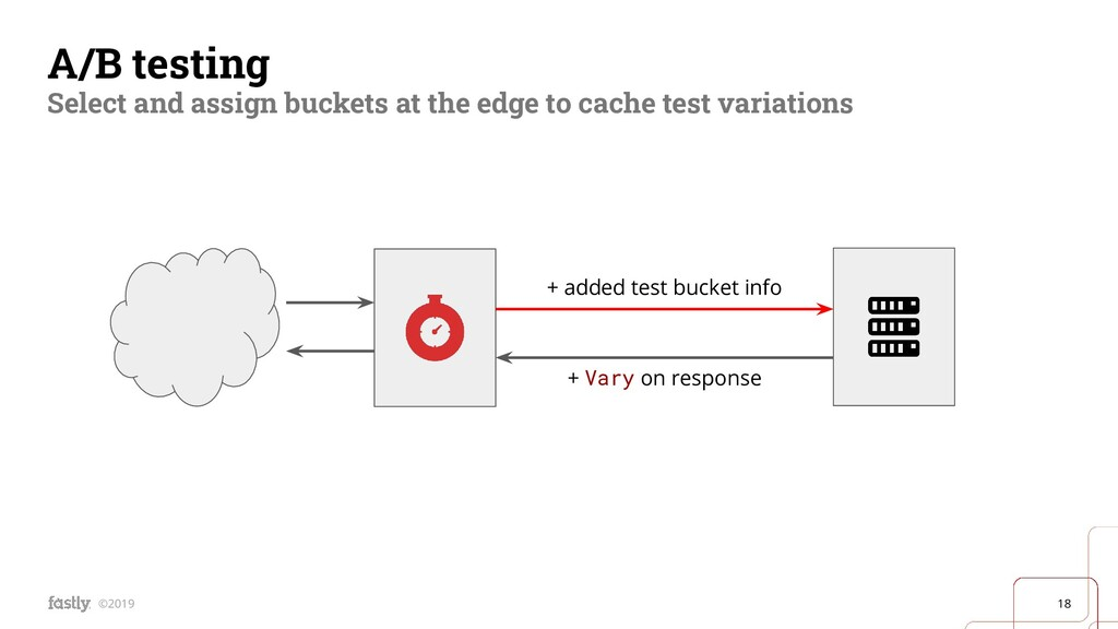 18 ©2019 A/B testing Select and assign buckets ...