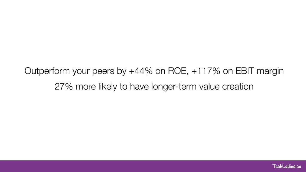TechLadies.co Outperform your peers by +44% on ...