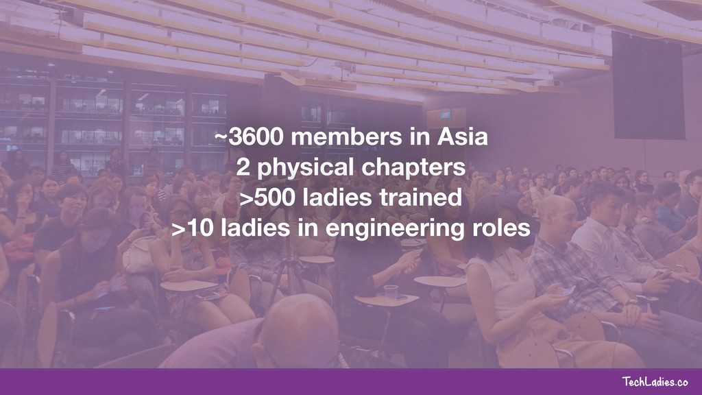 TechLadies.co ~3600 members in Asia 2 physical ...