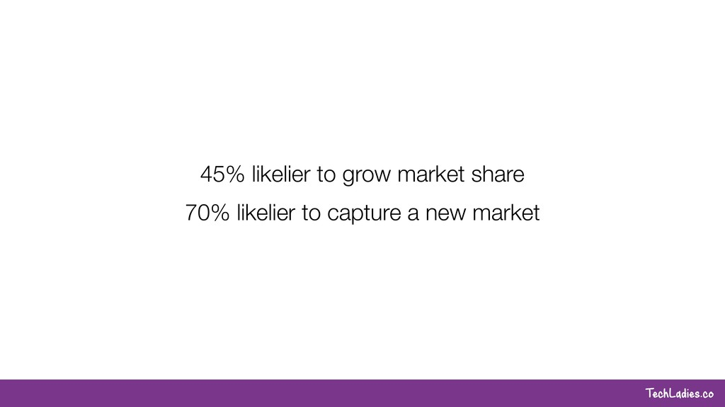 TechLadies.co 45% likelier to grow market share...