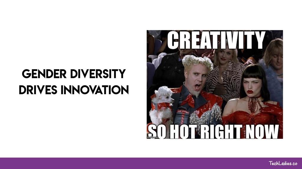 TechLadies.co Gender diversity drives innov ati...