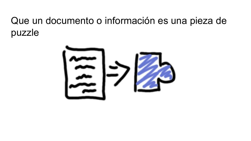 Que un documento o información es una pieza de ...