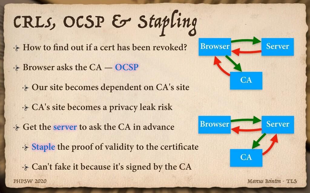 Marcus Bointon - TLS PHPSW 2020 CRLs, OCSP & St...