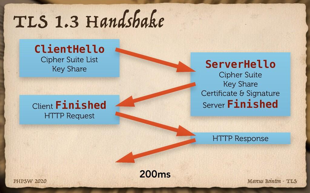 PHPSW 2020 Marcus Bointon - TLS TLS 1.3 Handsha...