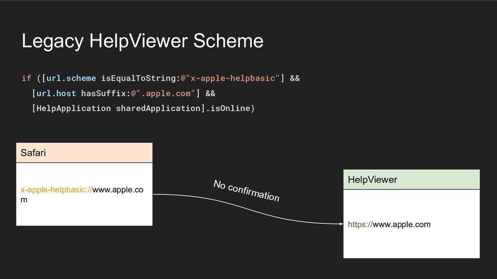 """if ([url.scheme isEqualToString:@""""x-apple-helpb..."""