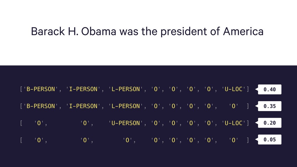 Barack H. Obama was the president of America ['...