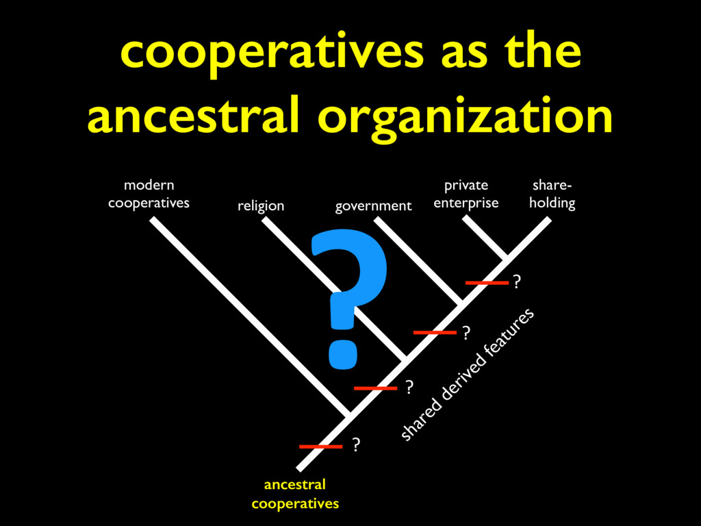 cooperatives as the ancestral organization ance...