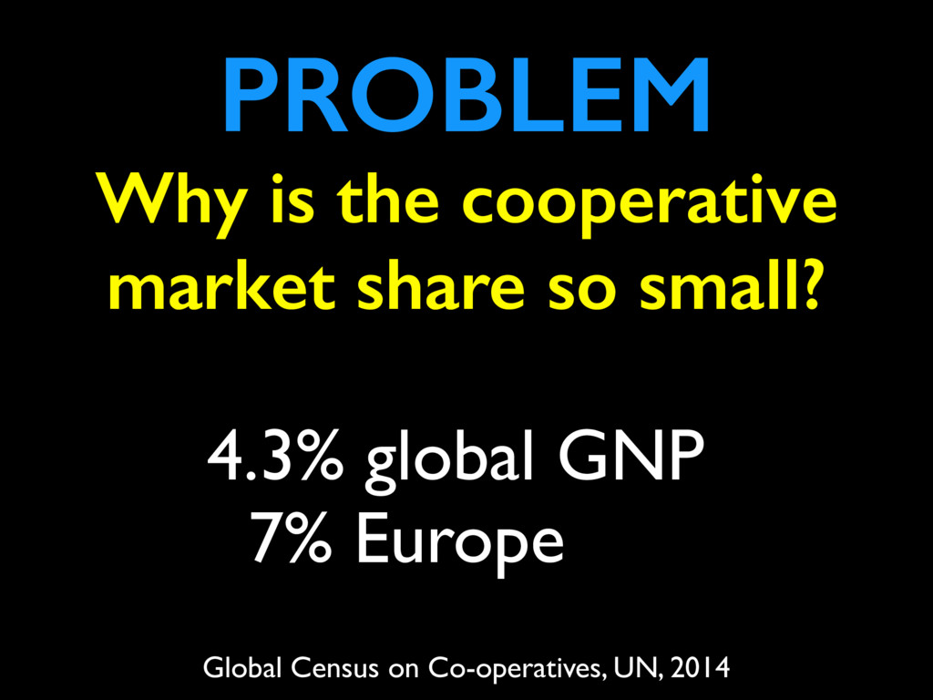 Why is the cooperative market share so small? 4...