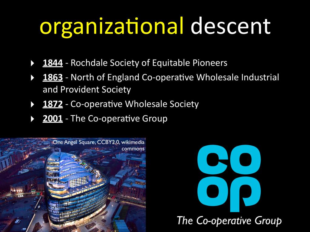 organiza=onal descent ‣ 1844 - Rochdale Society...