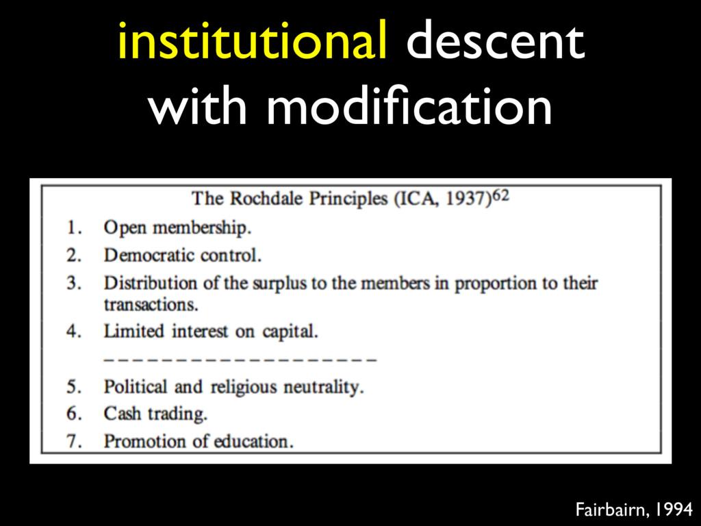 Fairbairn, 1994 institutional descent with modi...
