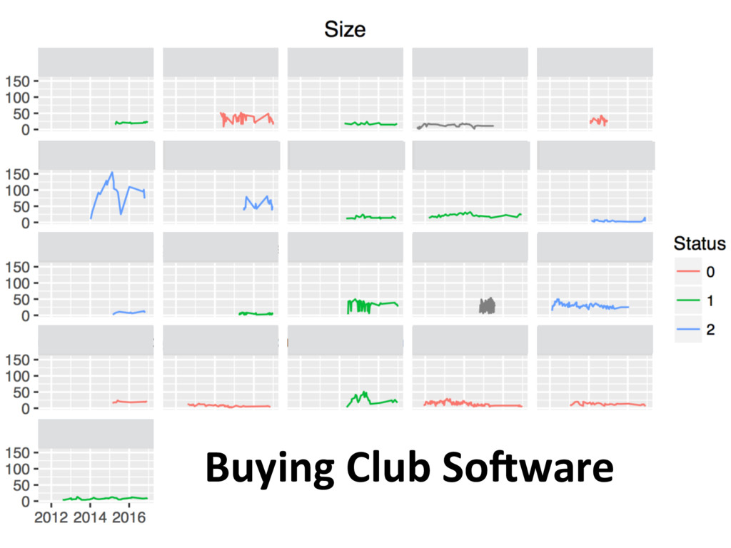 Buying Club So_ware