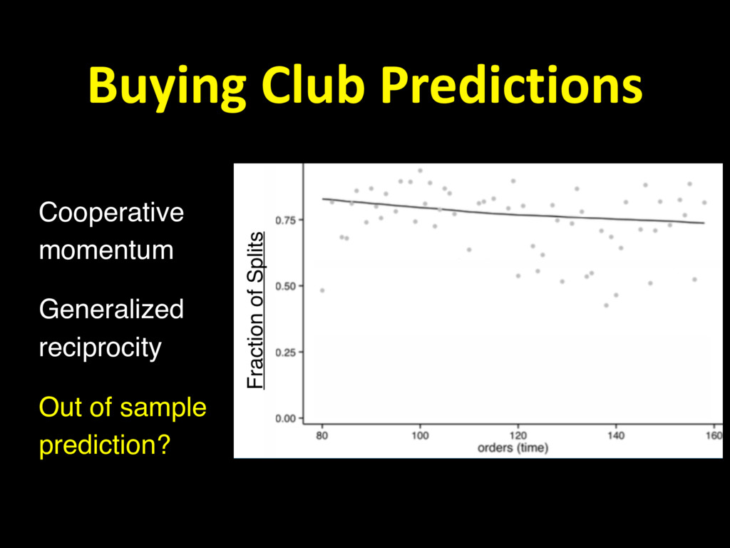 Buying Club Predictions Cooperative momentum Ge...