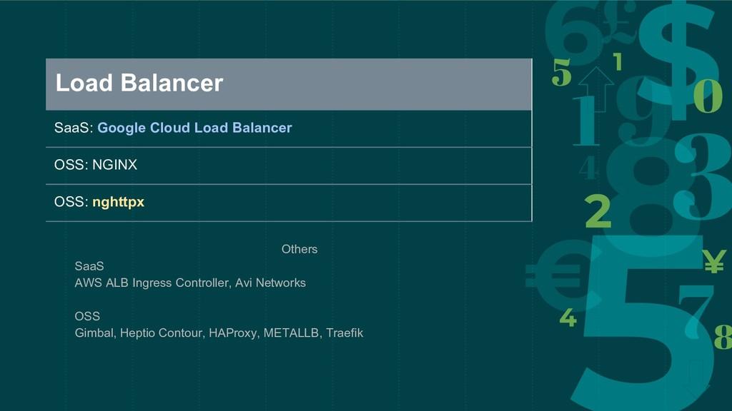 Load Balancer SaaS: Google Cloud Load Balancer ...