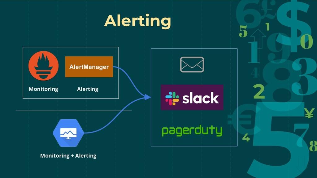 Alerting Monitoring Monitoring + Alerting Alert...