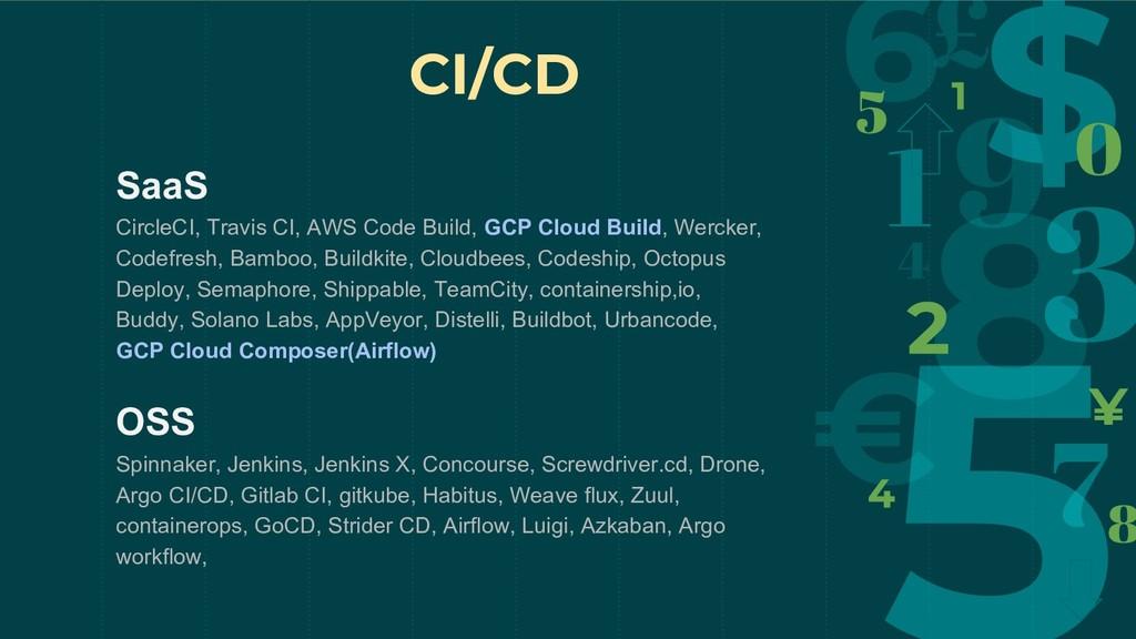 SaaS CircleCI, Travis CI, AWS Code Build, GCP C...