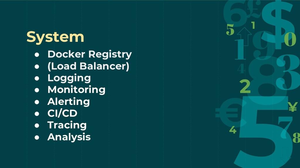 ● Docker Registry ● (Load Balancer) ● Logging ●...