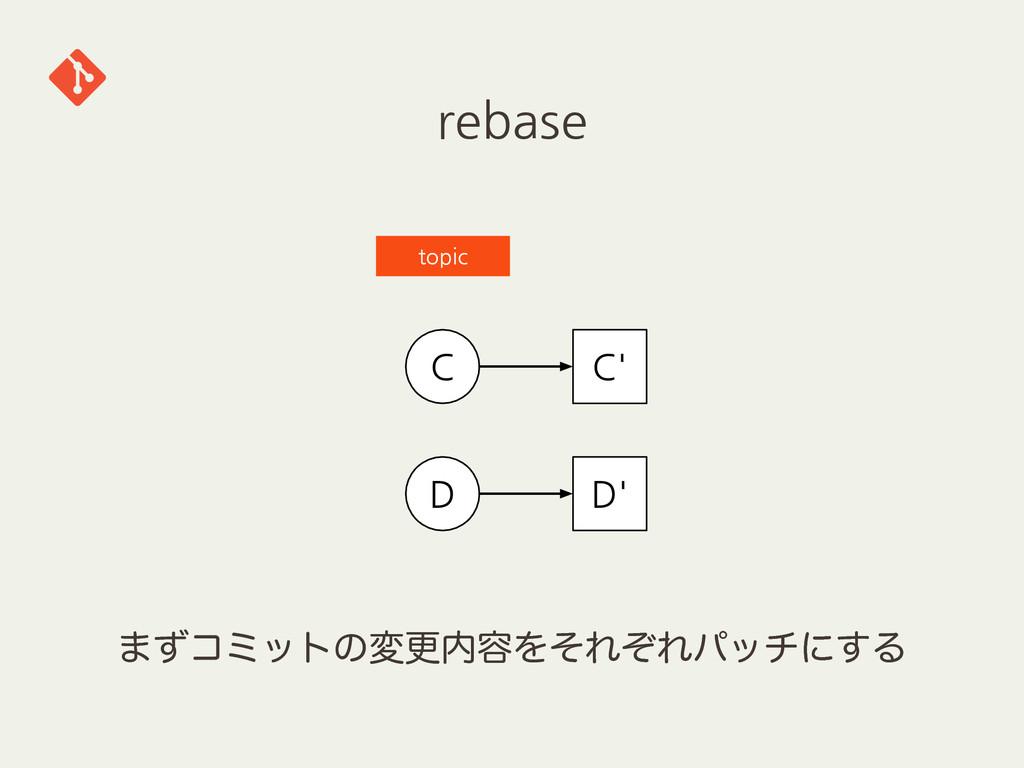 ' rebase ·ͣίϛοτͷมߋ༰ΛͦΕͧΕύονʹ͢Δ