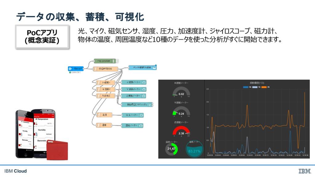 IBM Cloud    () 1 0