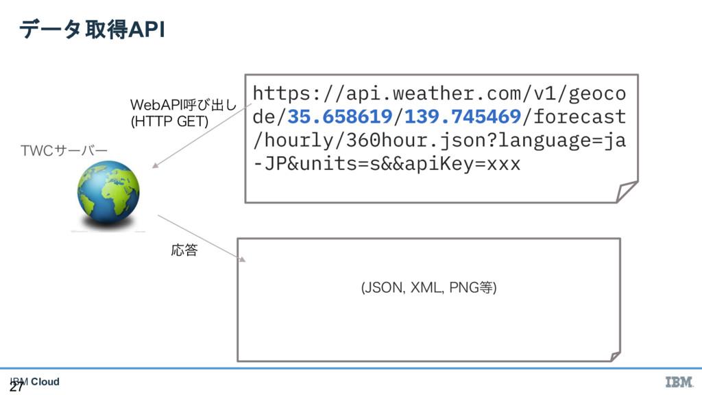 IBM Cloud API https://api.weather.com/v1/g...