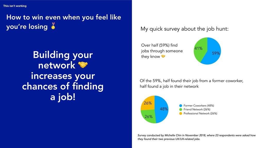 Building your network  increases your chances o...