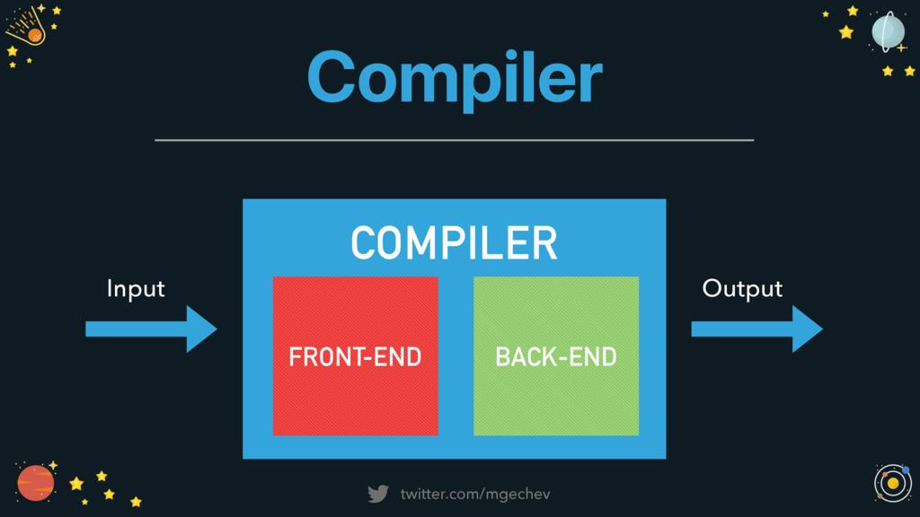 twitter.com/mgechev Compiler COMPILER    FR...
