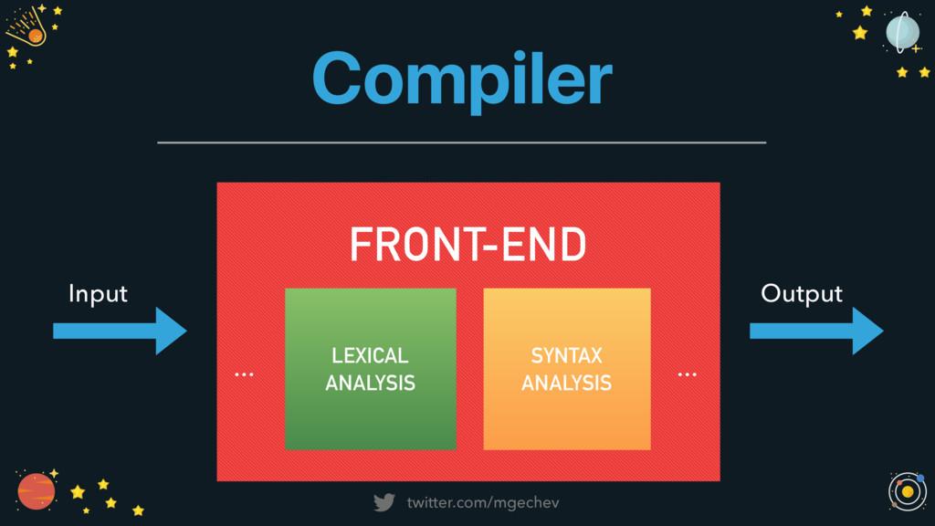 twitter.com/mgechev FRONT-END    Compiler L...