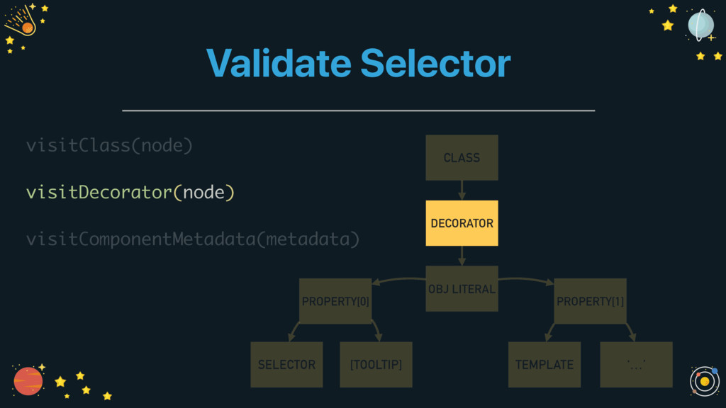 twitter.com/mgechev Validate Selector visitClas...