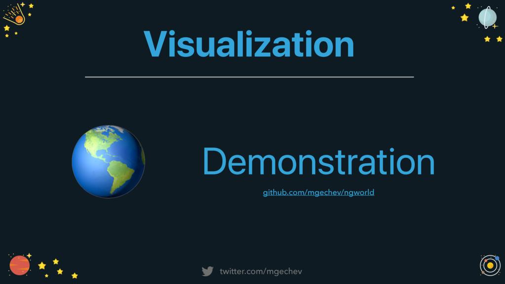 twitter.com/mgechev Visualization github.com/mg...
