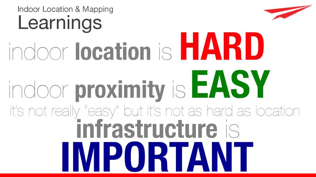 Learnings Indoor Location & Mapping indoor loca...