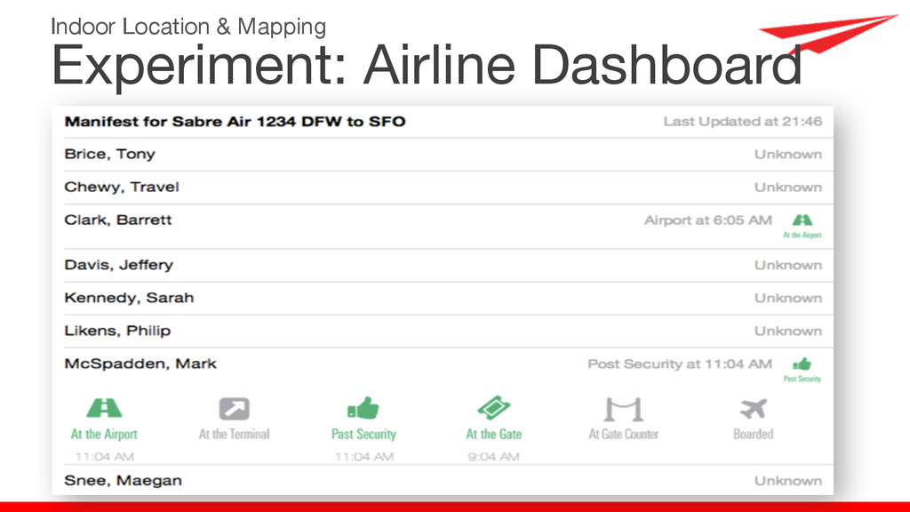 Experiment: Airline Dashboard Indoor Location &...