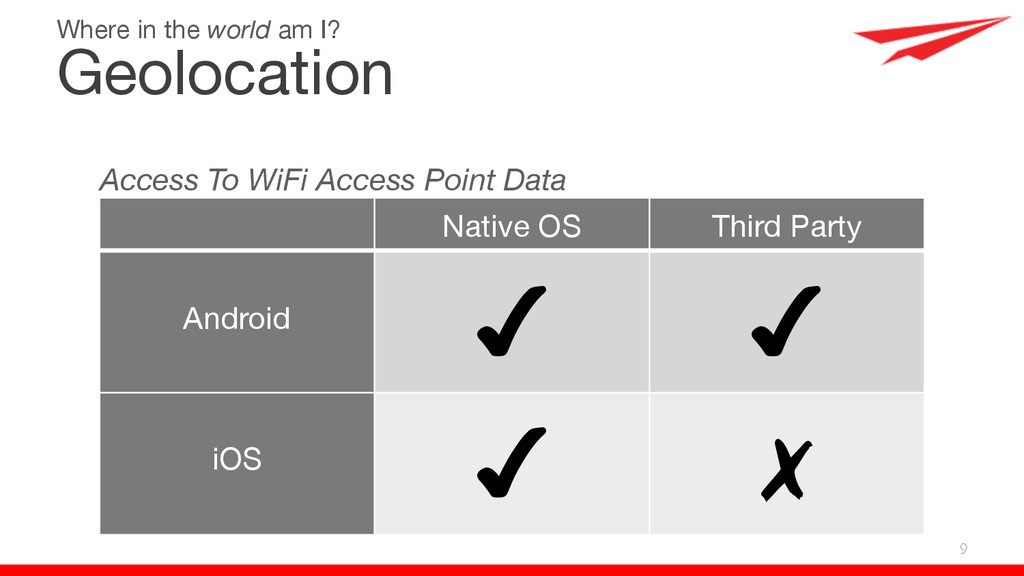 9 Access To WiFi Access Point Data Native OS Th...