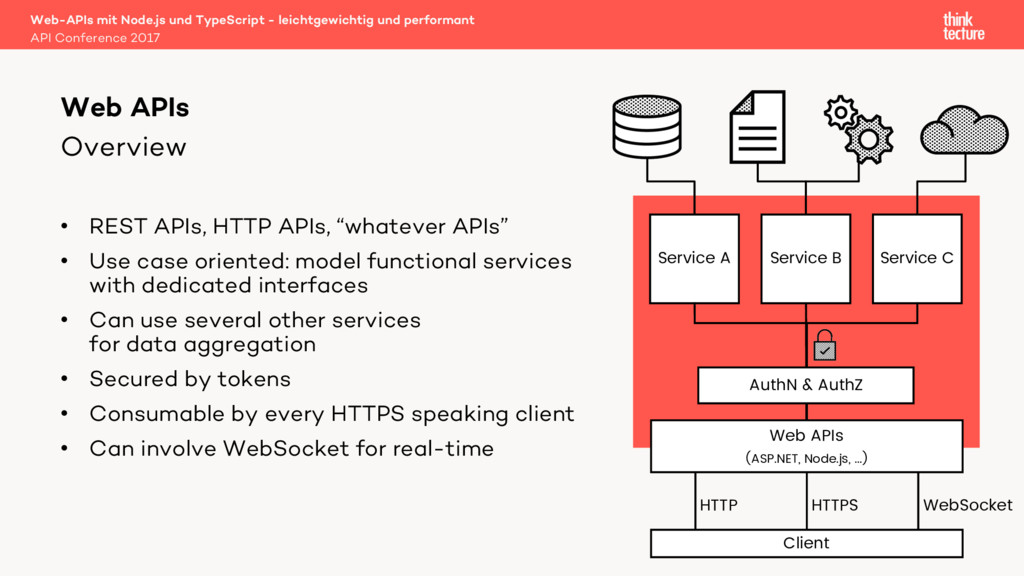 "Overview • REST APIs, HTTP APIs, ""whatever APIs..."
