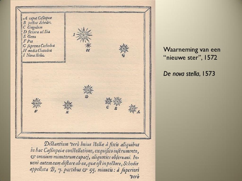 """Waarneming van een """"nieuwe ster"""", 1572 De nova ..."""