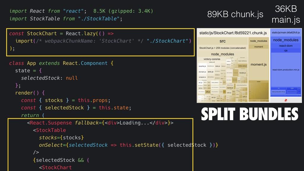 36KB main.js 89KB chunk.js