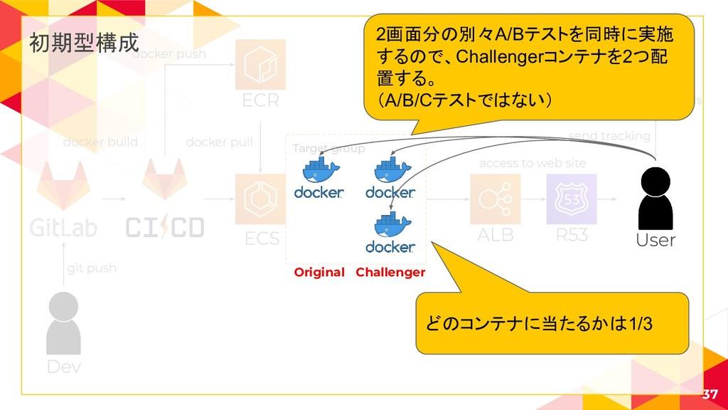 Target group 37 初期型構成 Original Challenger 2画面分の...