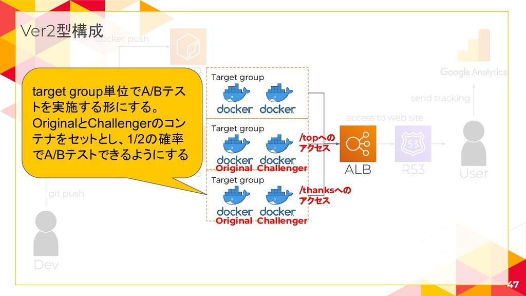 47 型構成 Target group Target group Target group t...
