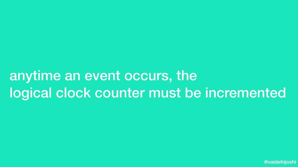@vaidehijoshi anytime an event occurs, the logi...