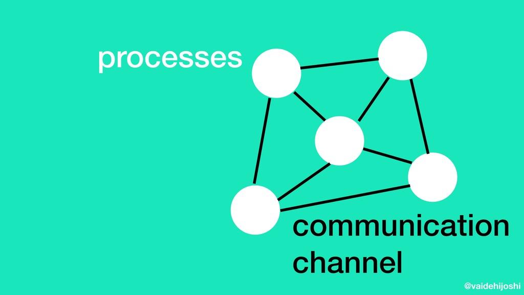 @vaidehijoshi processes communication channel