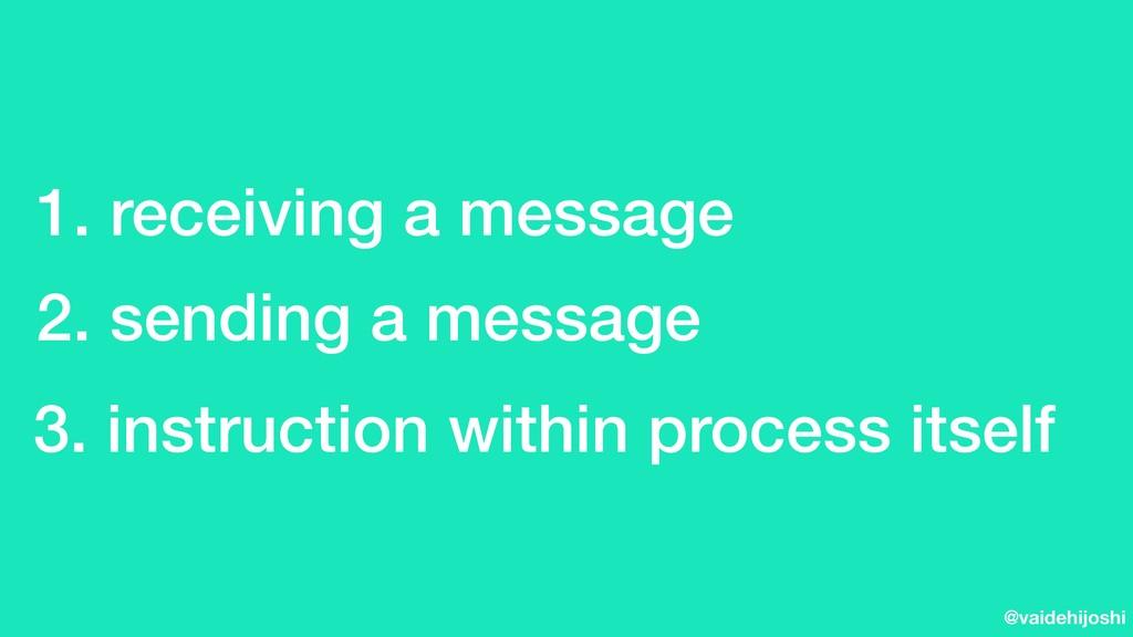 @vaidehijoshi 3. instruction within process its...