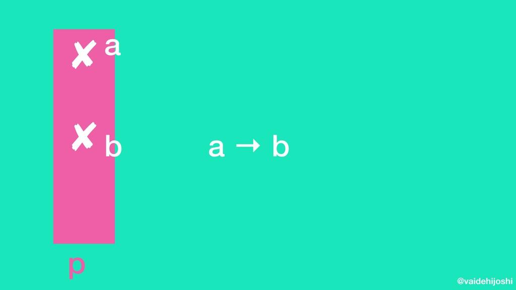 @vaidehijoshi a → b p a b