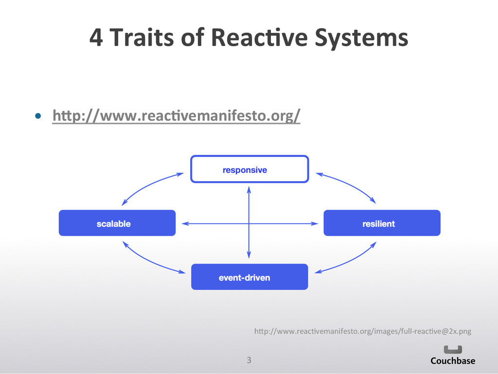 3  4 Traits of Reac6ve Systems...